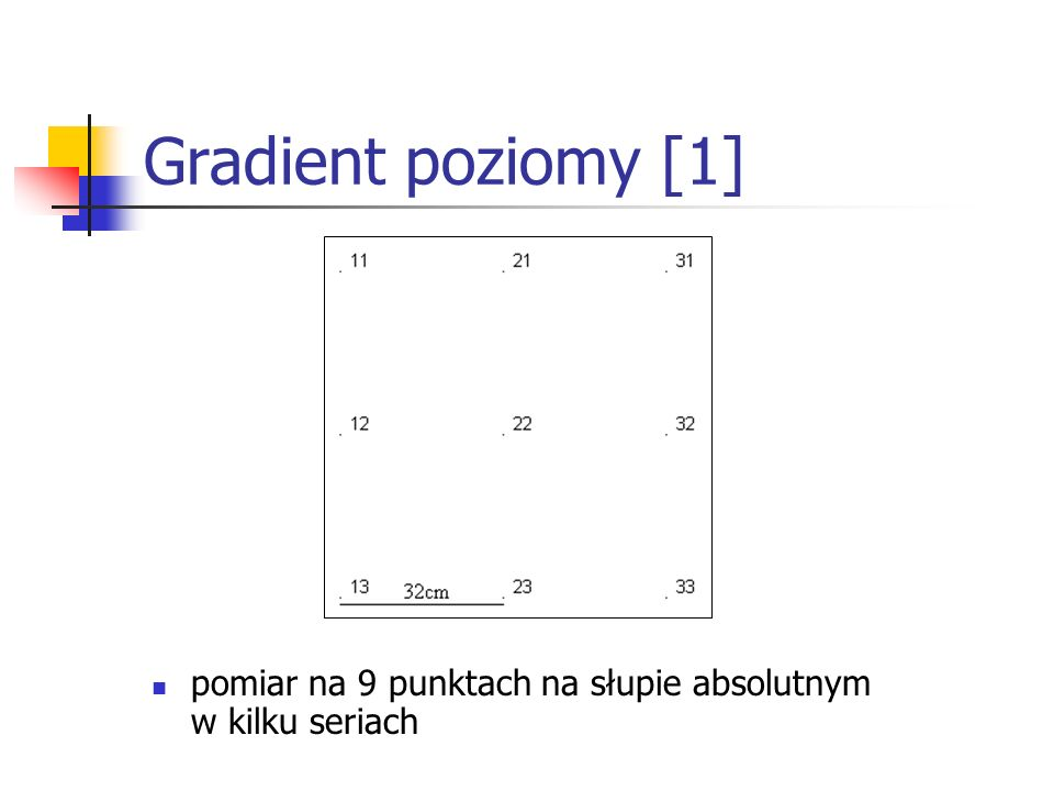 Gradient poziomy [1] pomiar na 9 punktach na słupie absolutnym w kilku seriach